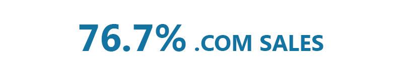 Q4-report-com-sales