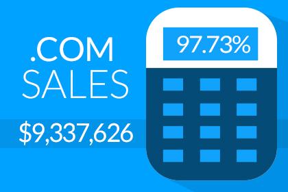 q3-com-sales